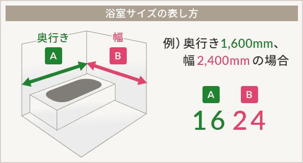 浴槽サイズの説明