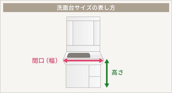 洗面台間口の説明