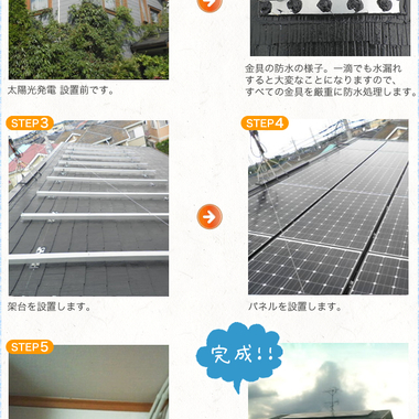 | スウェーデンハウス電太陽光発電システム設置 前と後