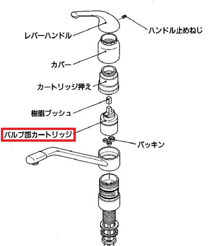 蛇口の構造